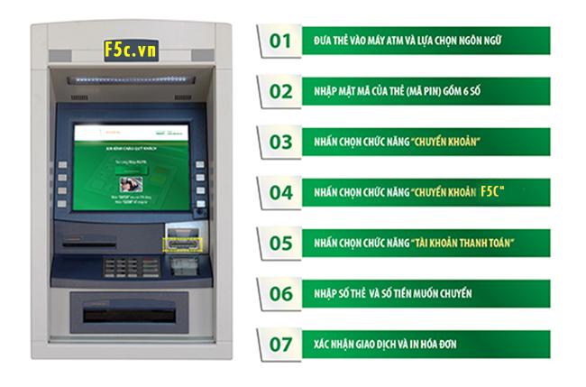 Thanh toán Qua thẻ ATM - Cá nhân